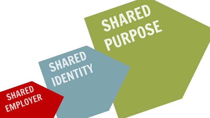 Shared Employer + Shared Identity + Shared Purpose