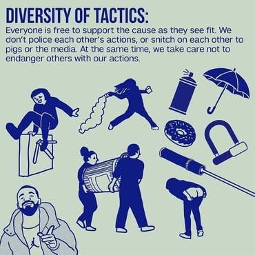 Diversity of Tactics