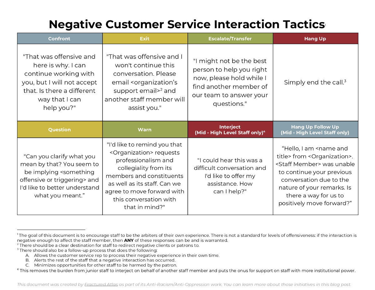 Tactics for Dealing with Negative Customers
