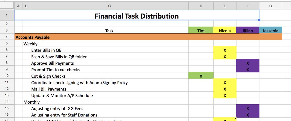 PL Spreadsheet