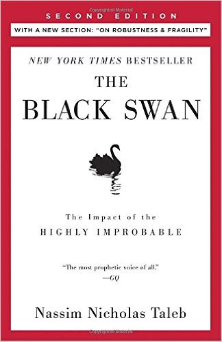 The Black Swan- The Impact of the Highly Improbable