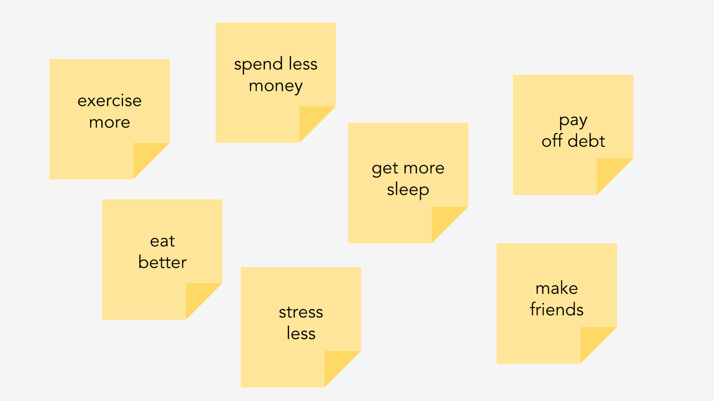 Toss out your New Year's resolutions and set OKRs instead